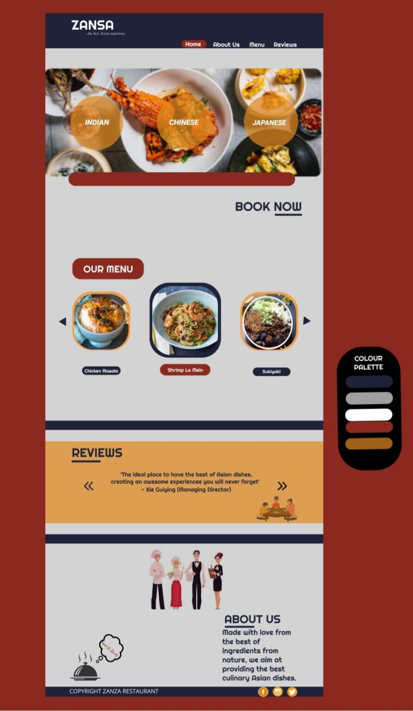 Restaurant Landing Page Design Using Figma